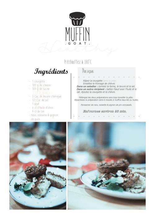 recipe-muffinchv
